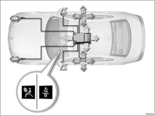 ACSM BMW MINI